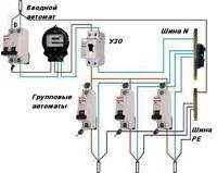 Электропроводка на даче город Тула